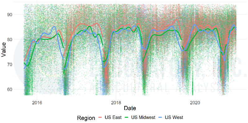 Graphic plot of isSD7 for Corn Silage from Rock River Laboratory Database